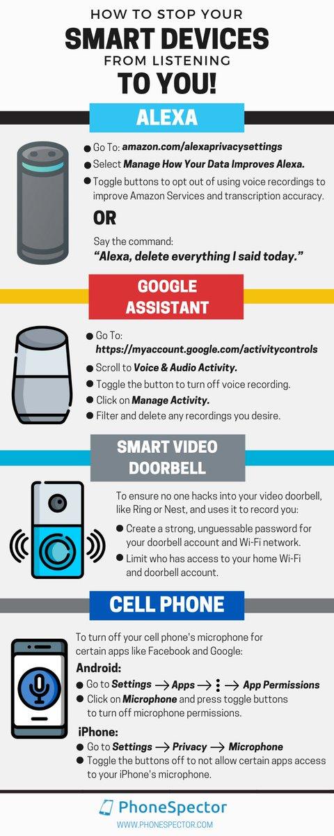 https://zcu.io/dDGZ  #SmartHomeTech #HomeBuyer  #RealEstateandTech #UpgradeYourHome  Info@MikeTheRealtyTech.com  321-420-3131pic.twitter.com/PZJz0ueZzI