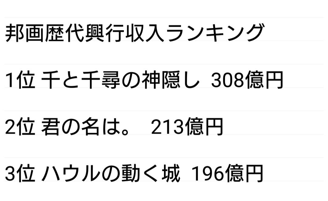 高山みなみさんと山口勝平さんの他の役で盛り上がってるけど、そんなこと言ったらこれ全部神木隆之介だからな#金曜ロードショー