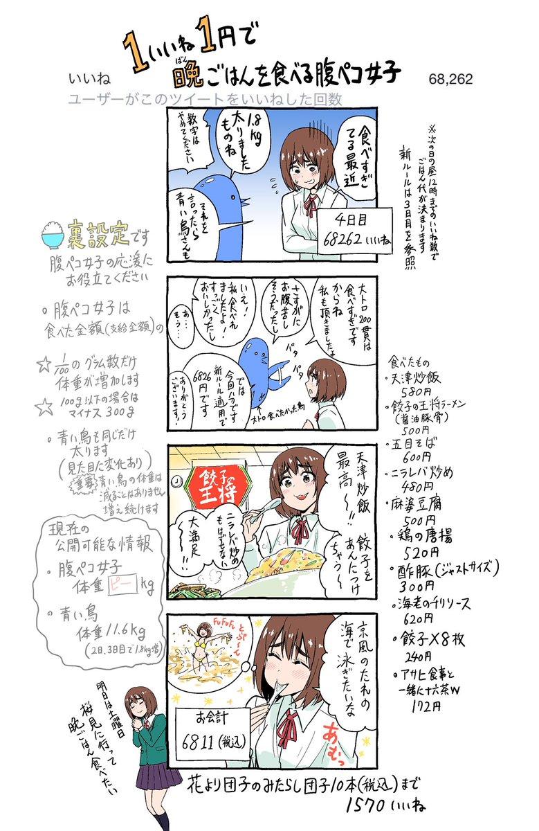 「1いいね1円で晩ごはんを食べる腹ペコ女子」4日目                    #1いいね1円腹ペコ女子