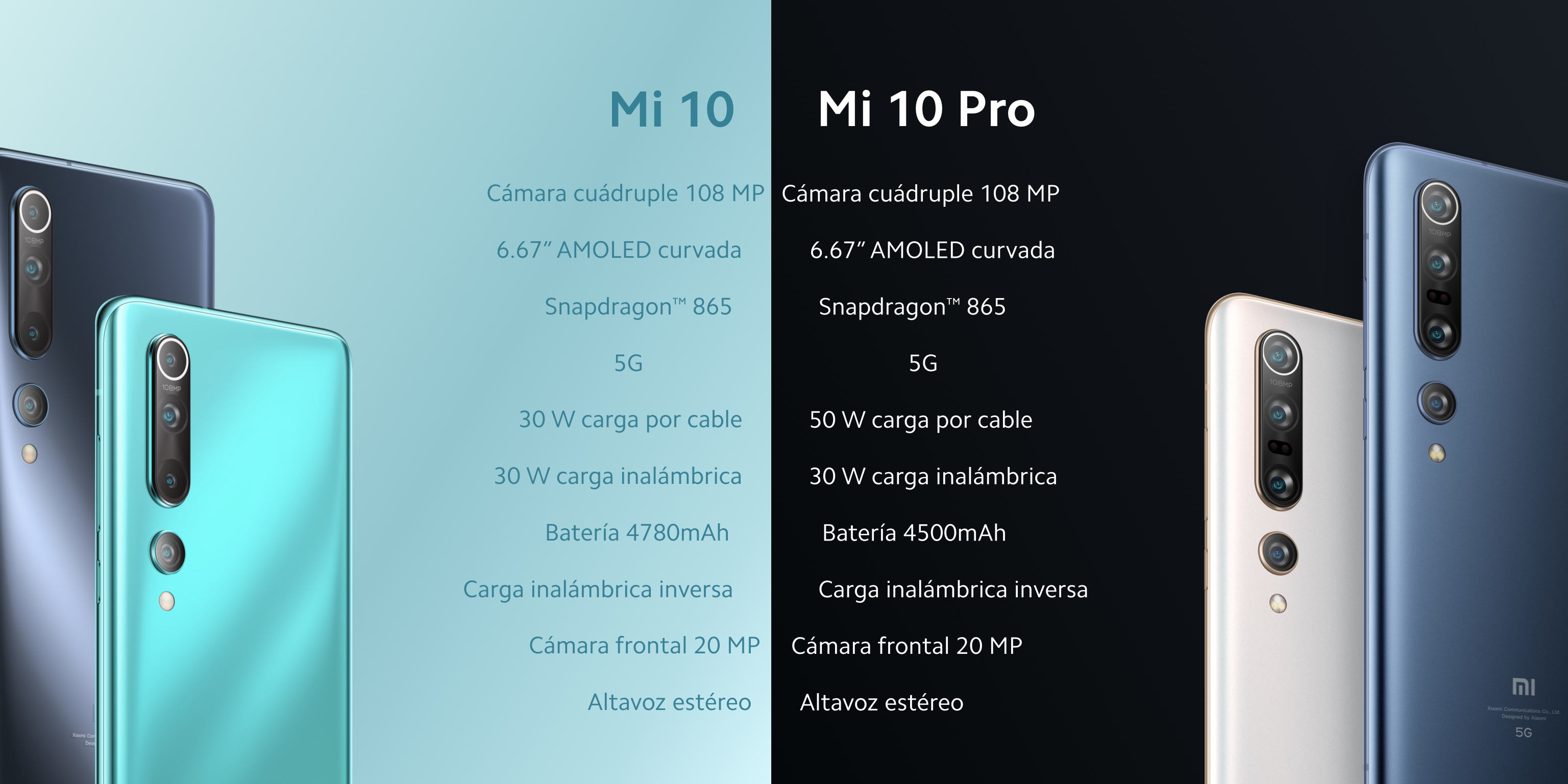 Xiaomi Mi 10 vs Mi 10 Pro