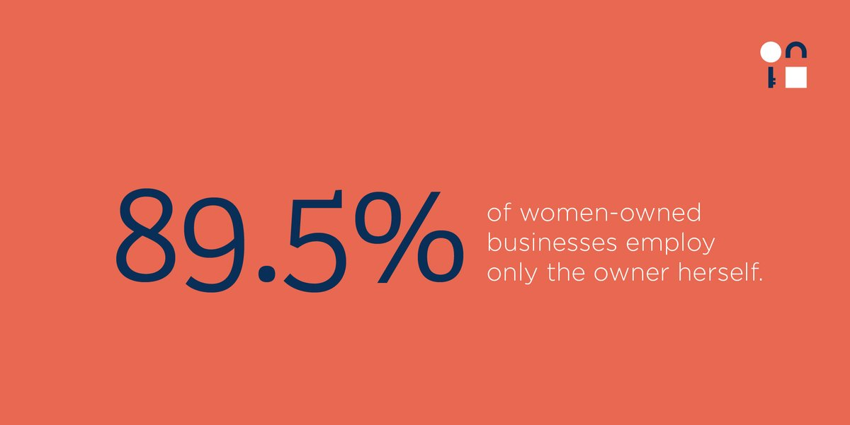 The majority of women-owned businesses are not employer organizations. They have no employees other than the owner herself. Let's change this together. See how BrainTrust is changing the game for women-owned enterprises: https://ourbraintrust.org  #braintrust #womenmeanbusiness pic.twitter.com/jqmfTUnecR
