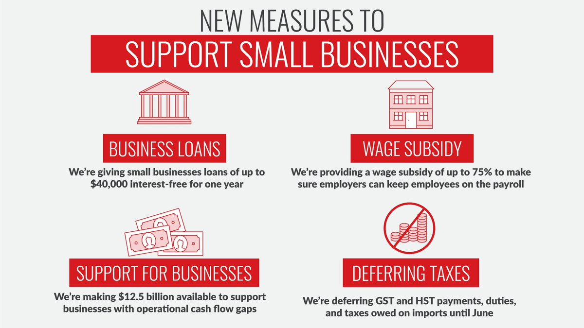 We've announced new measures to support small businesses across Canada. Please make sure to bookmark this link on my website for all information relevant to #SpaFY constituents and businesses:  https:// avaughan.liberal.ca/news-nouvelles /covid-19-updates/  … <br>http://pic.twitter.com/EjZc7jnxrE