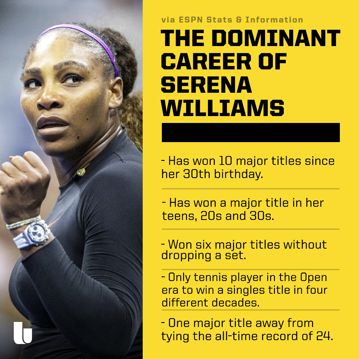 Preparing for ESPN2's 12-hour @serenawilliams marathon with some 👑facts.