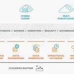 Image for the Tweet beginning: 🔬 Introducing Cloudera Data Platform