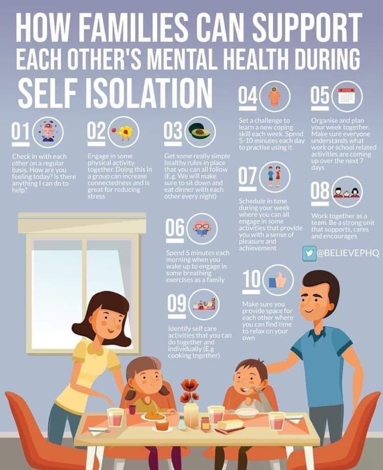 Its important we look after those in our households during this period where we are spending a lot of extra time together. #supportingeachother  #checkin #mentalhealthsupport pic.twitter.com/u0mQkbROUX