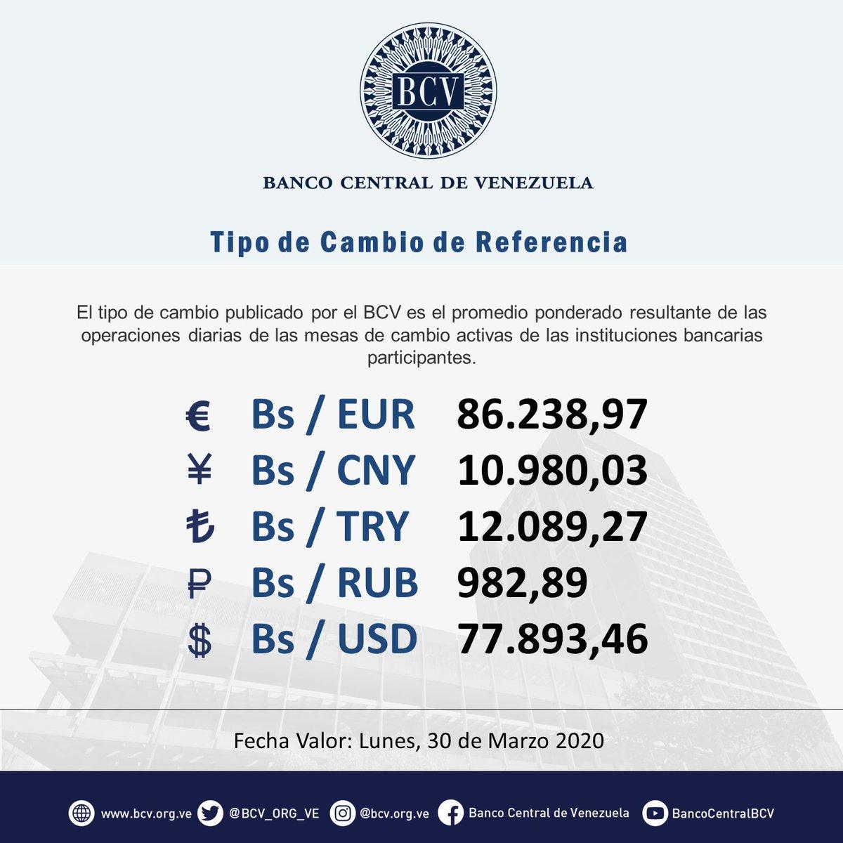 Atención|| El tipo de cambio publicado por el BCV es el promedio ponderado de las operaciones de las mesas de cambio de las instituciones bancarias. Al cierre de la jornada del viernes 27-03-2020, los resultados son:  #MercadoCambiario #BCVpic.twitter.com/JLLKwK0cGJ
