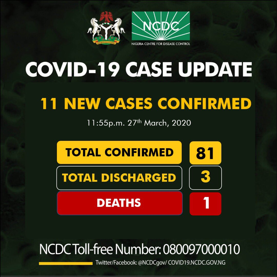 Coronavirus Update: 11 new cases confirmed as Nigeria hits 81