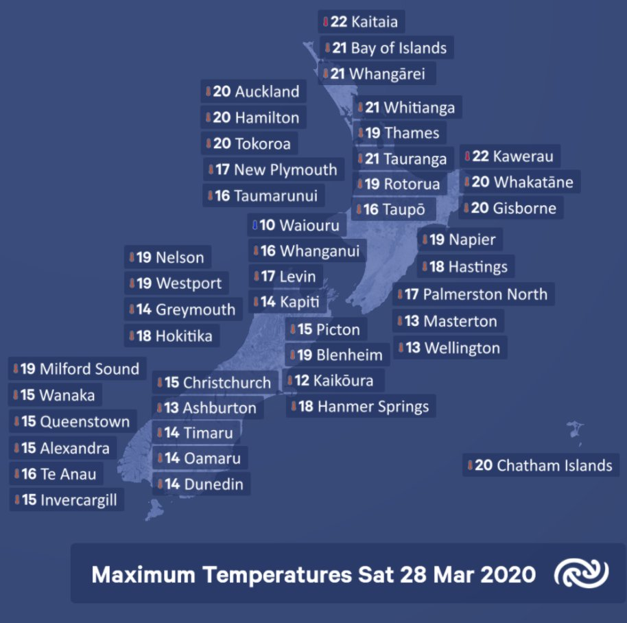 Today's max temperatures. Kaitaia and Kawerau the highs with 22°C. A cool day in Waiouru , barely reaching 10°C.  Cold overnight temps tonight too with Alexandra likely to get down to 2°C and Taupo 5°C  ^SF https://t.co/Ya4nSVTU6U