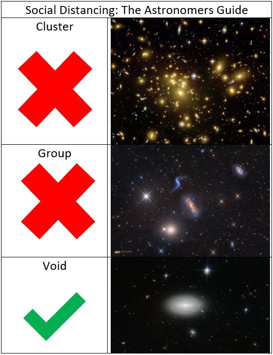 On a scale of 1 to MCG+01-02-015 (a void galaxy in Pisces), how well are you self isolating?  I'm in #BoötesVoid, physically. Mentally, on   Credit: #dankmatterastrophysicsmemes #astrophysics #sciencememes pic.twitter.com/YvodGkcWCK