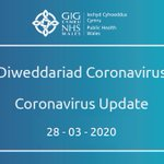 UPDATED STATEMENT  172 new cases have tested positive for Novel Coronavirus (COVID-19) in Wales, bringing the total number of confirmed cases to 1093, although the true number of cases is likely to be higher.   Read more here: https://t.co/Z1N6KvyokQ