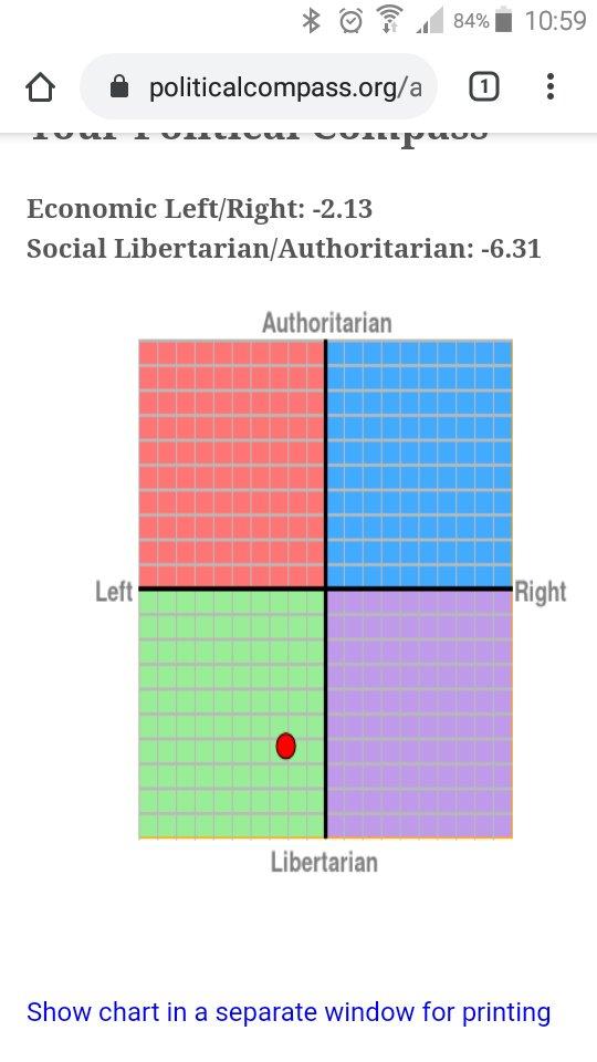 Excuse the light mode... tool the political compass test #politicalcompass #politicspic.twitter.com/0eFeJJnKdn