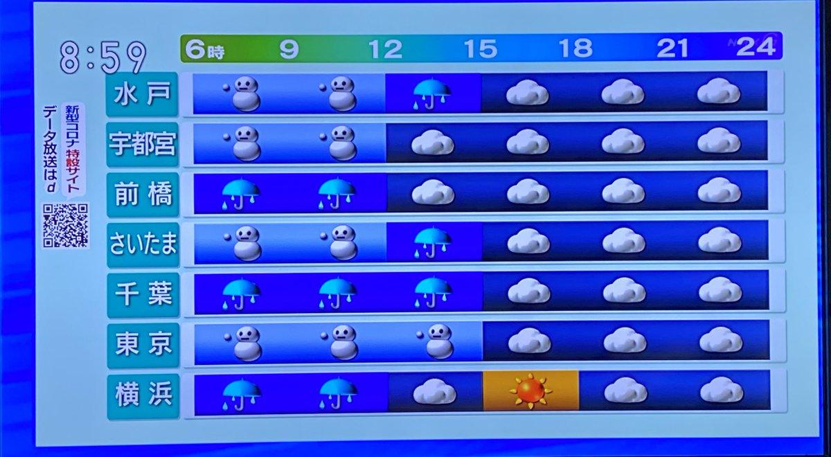 水戸 天気 明日 の