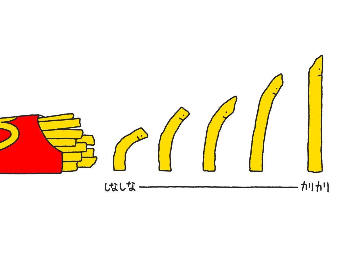 ポテトの進化図