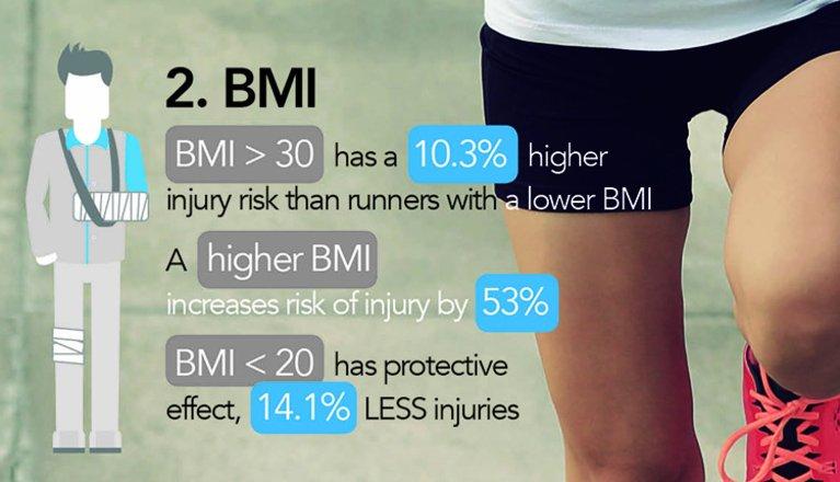 20 bmi BMI Calculator