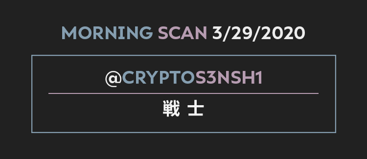 New morning scan up on the blog. Find out what coins I'm interested in (: https://s3nsh1.io/content/morning-scan…  #CryptoNews $BTC $ETH $XRP $LTC $EOS $BCH $ADA $USDT $ETC $XMRpic.twitter.com/JwiSwWdgWf
