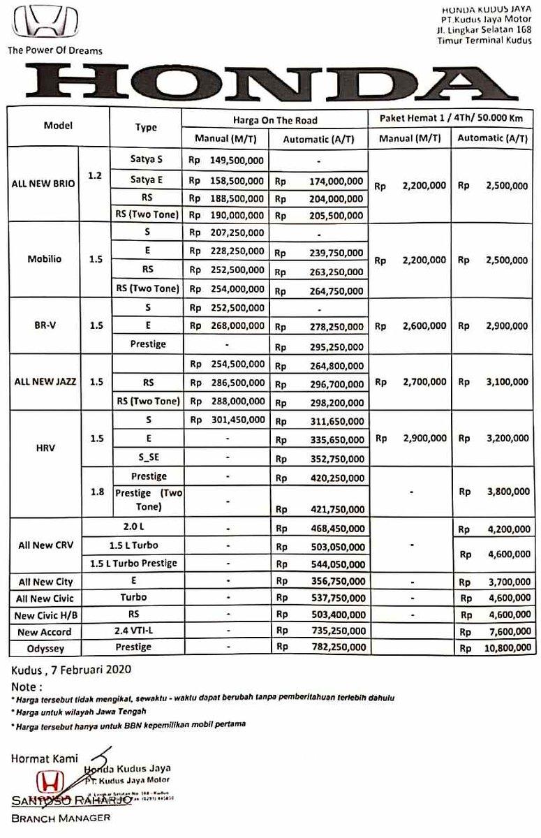 Daftar Harga Mobil Honda Area Kudus