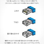 USBケーブル量子論が海外では流行っている!?USBには3つの状態が存在していたようです