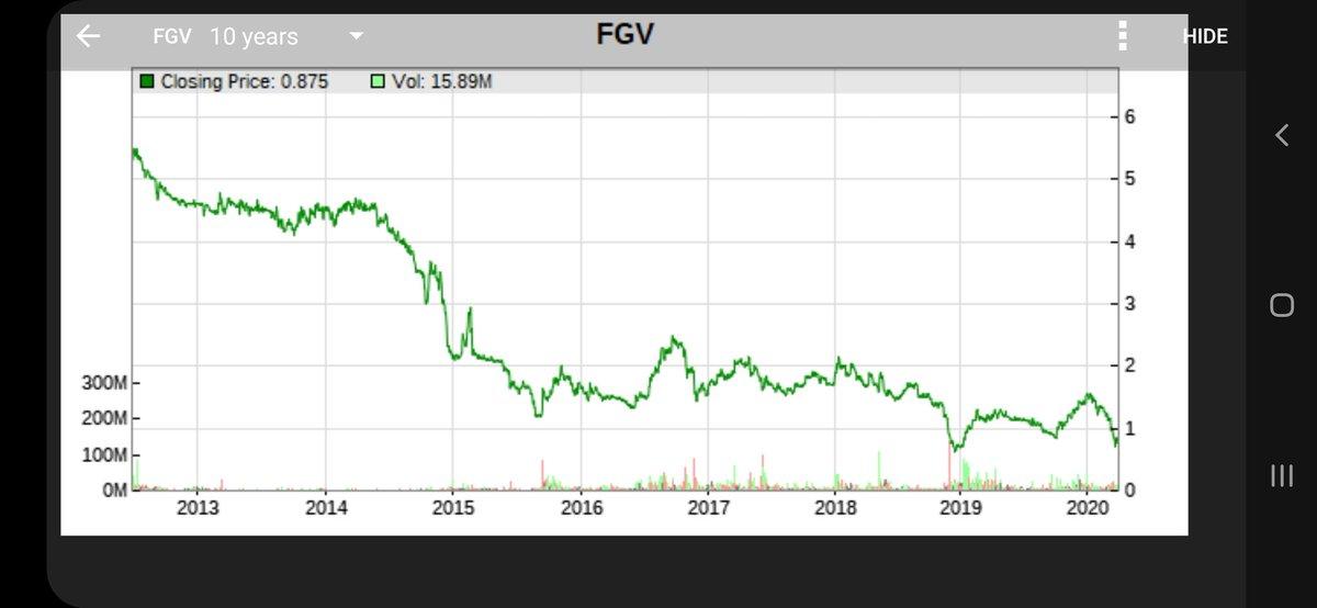 Any comment on FGV during ur BN time? pic.twitter.com/oXVJ8mIRAE