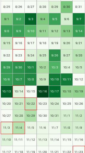 去年の秋作業のもみすり袋数の数字をもとに繁忙度をカレンダーにしてみた。参考にしたのはこちら【Python】カレンダー形式のヒートマップ(祝日表示つき)  ちなみに去年の台風19号は10/12日