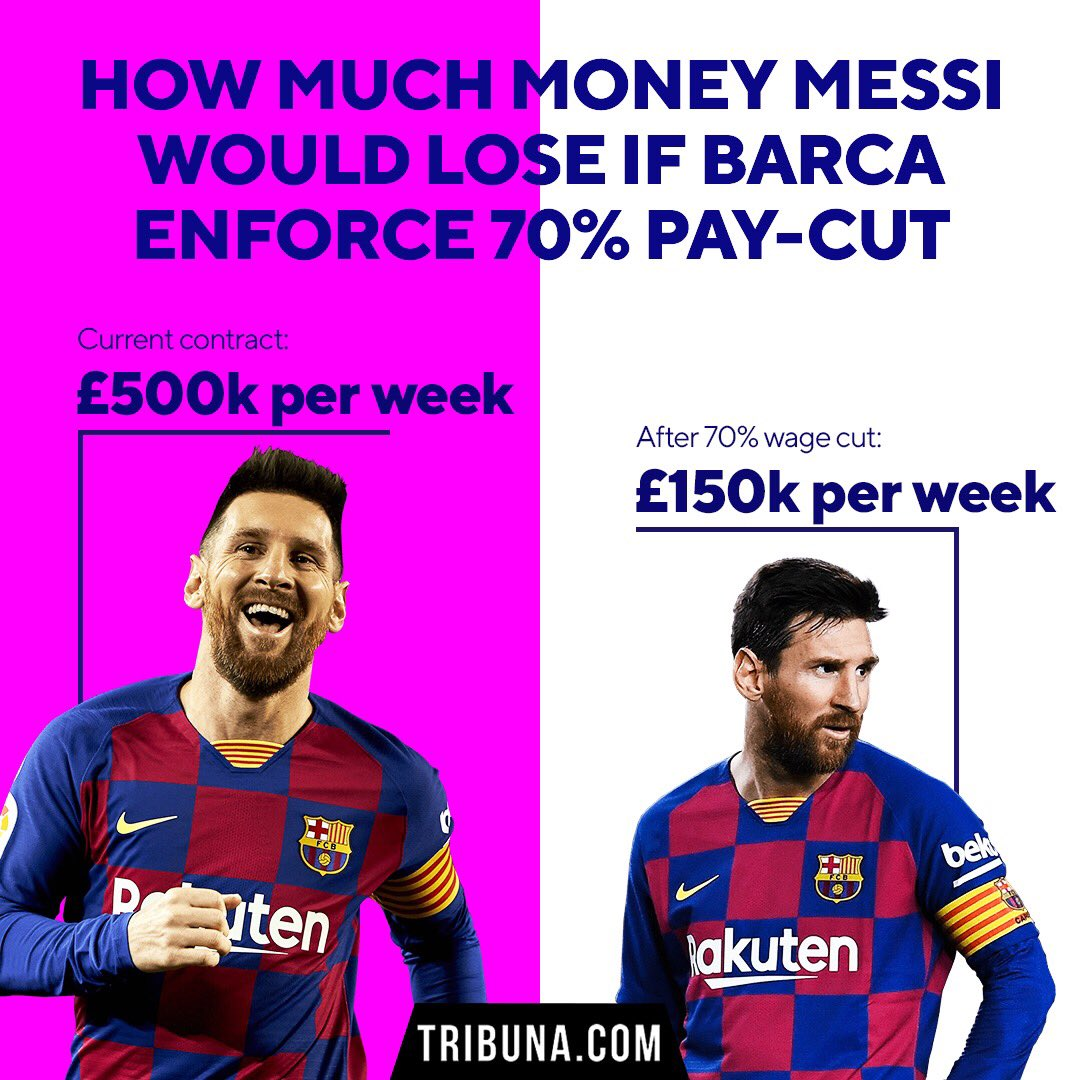 Messi could lose £350,000  #Messi pic.twitter.com/g0O5K2niax