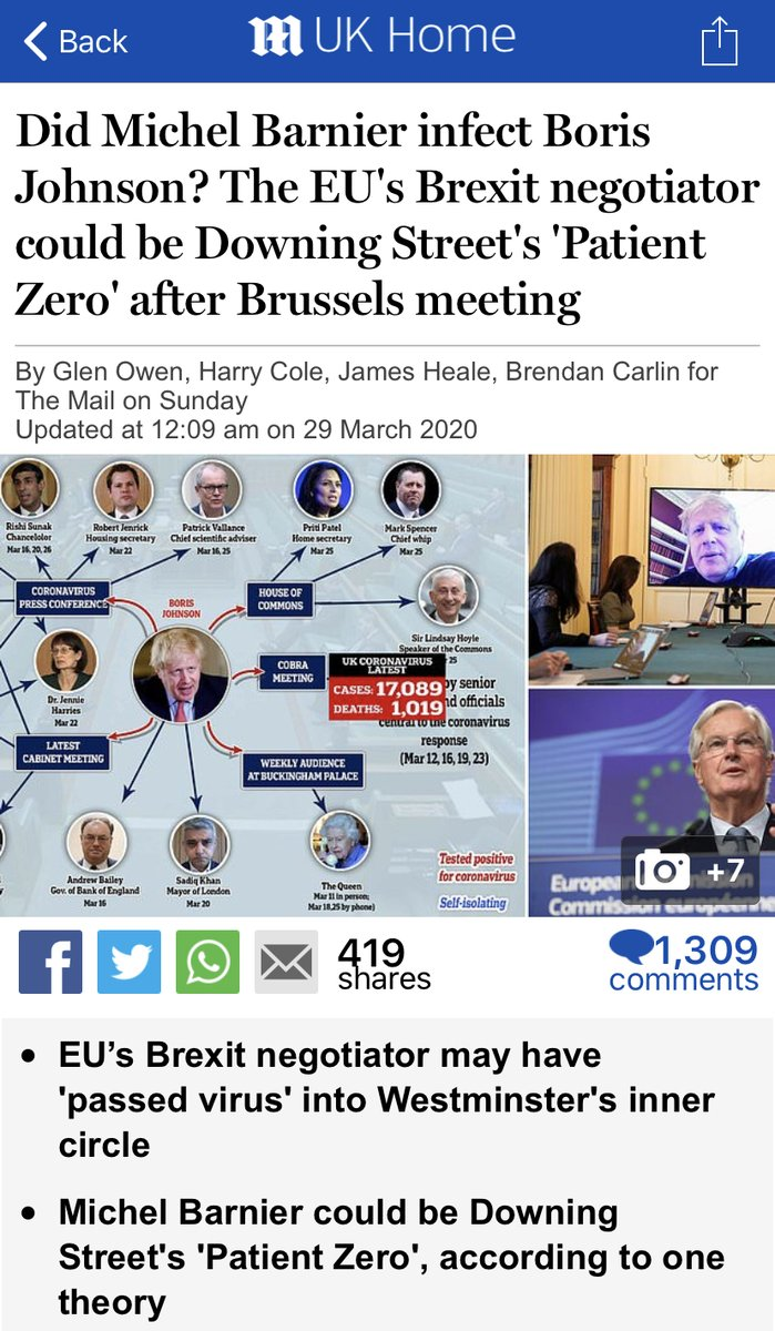 WHA…? The Mail does a horrendous, desperately irresponsible hit piece on Michel Barnier, literally blaming the EU negotiator for infecting Boris Johnson with #COVID19. And something weird happened… the comments… I don't know what is happening anymore…