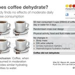 Image for the Tweet beginning: Does coffee dehydrate?