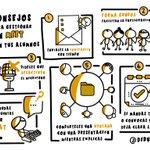 Image for the Tweet beginning: Algunos consejos para tus videoconferencias