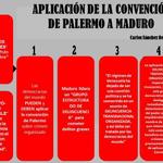 Image for the Tweet beginning: Estados Unidos aplica la Convención