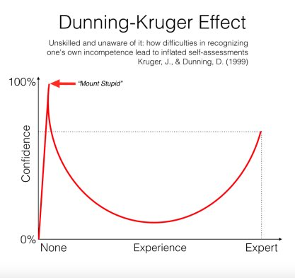 Replying to @moragasai: It's not an exponential curve but it accurately fits what we are witnessing these days.