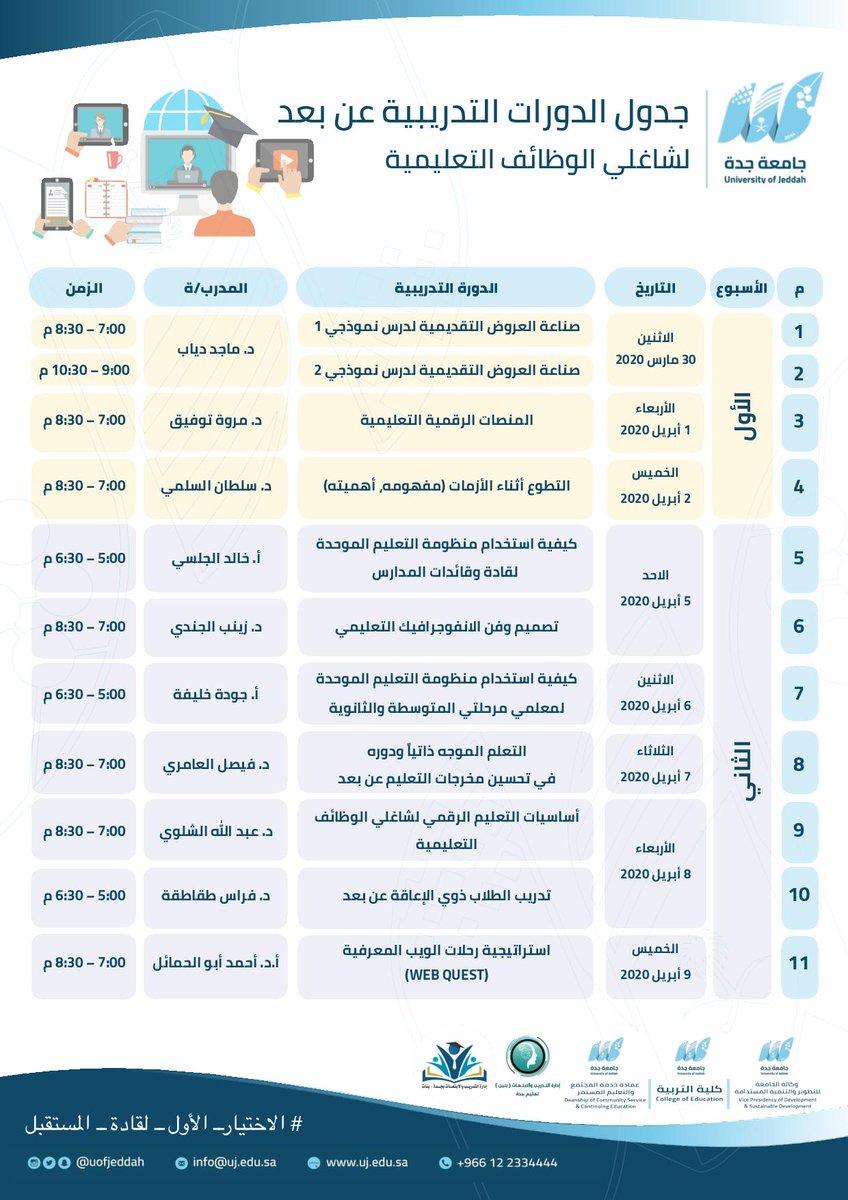 جامعة جدة On Twitter جدول الدورات التدريبية التي تقدمها جامعة جدة عن بعد لشاغلي الوظائف التعليمية المعلمين والمعلمات والمشرفين والمشرفات Https T Co Tde8p1pnbx