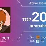 Image for the Tweet beginning: arranubels is the Leader of