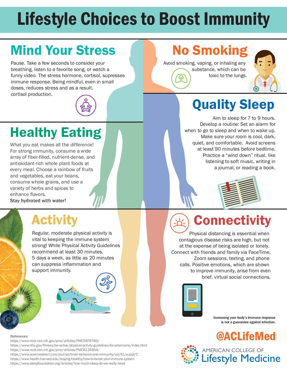 Good advice from the American College of Lifestyle Medicine @ACLifeMed