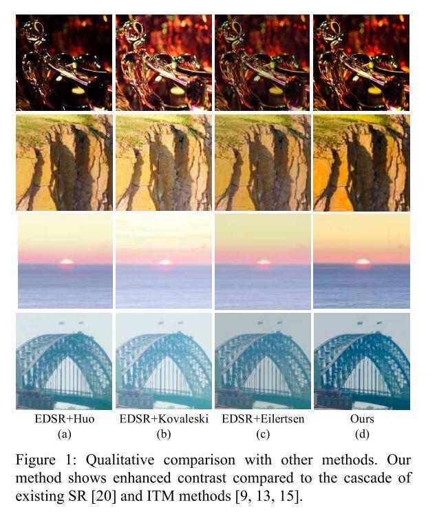 低解像度・低ダイナミックレンジ(DL)画像から高解像度・高DL画像に変換するNNの提案。超解像のために低周波と高周波に分解し固有のネットワークに通す、またトーンマッピング時に局所コントラストを向上させるために位置依存性のある演算を適用しているのがキモ。ICCV2019。