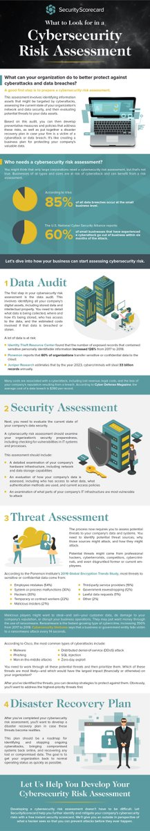 What to Look for in a Cybersecurity Risk Assessment via SecurityScorecard #Infosec #CyberSecurity #CyberAttack #Hacking #Privacy #Threat #Malware #Ransomware #Cyberwarning #Phishing #SpyWare #Tech #Technology #Tech_1k @CioAmaropic.twitter.com/XuOrk55faG