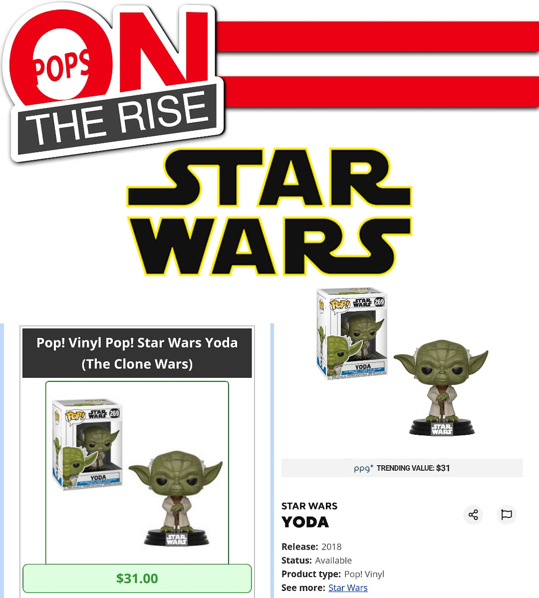 #Popsontherise Star Wars: Clone Wars Yoda Current Value: $31 Release year: 2018 Grand Master of the Jedi Order during the Clone Wars Yoda has always been among the most popular Star Wars Characters. With Clone wars being in its Final season this with other pops r riding in valuepic.twitter.com/9FgOqWa1CO