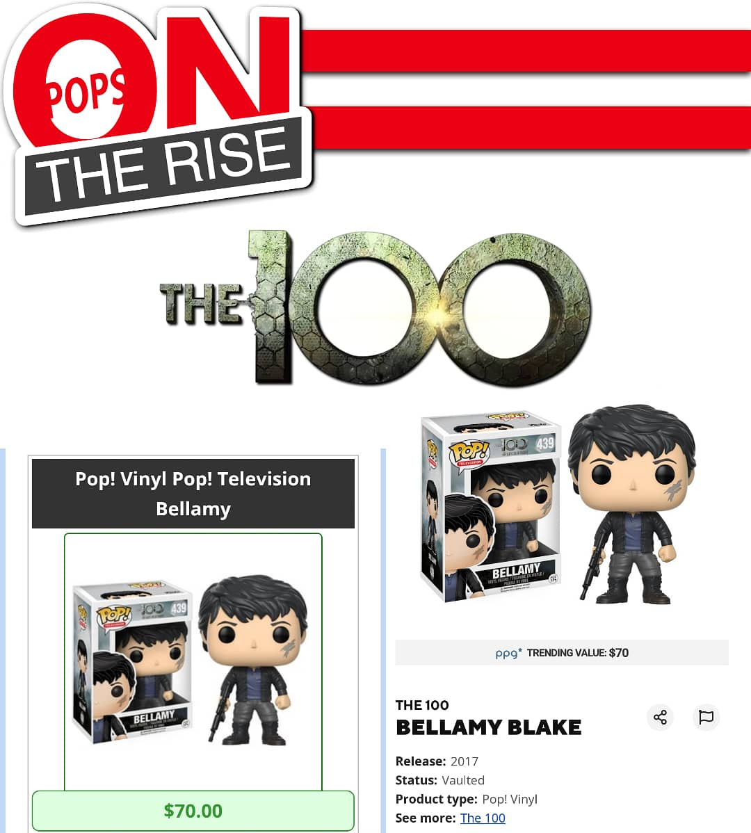 #Popsontherise The 100: Bellamy Current Value: $70 Release year: 2017 . A post-apocalyptic show, the 100, Juvenile criminals come frm space back to earth as they battle to survive on this newly altered planet Although Clarke is the strong leader, Bellamy is the fearless& recklesspic.twitter.com/dh2pODO6L4