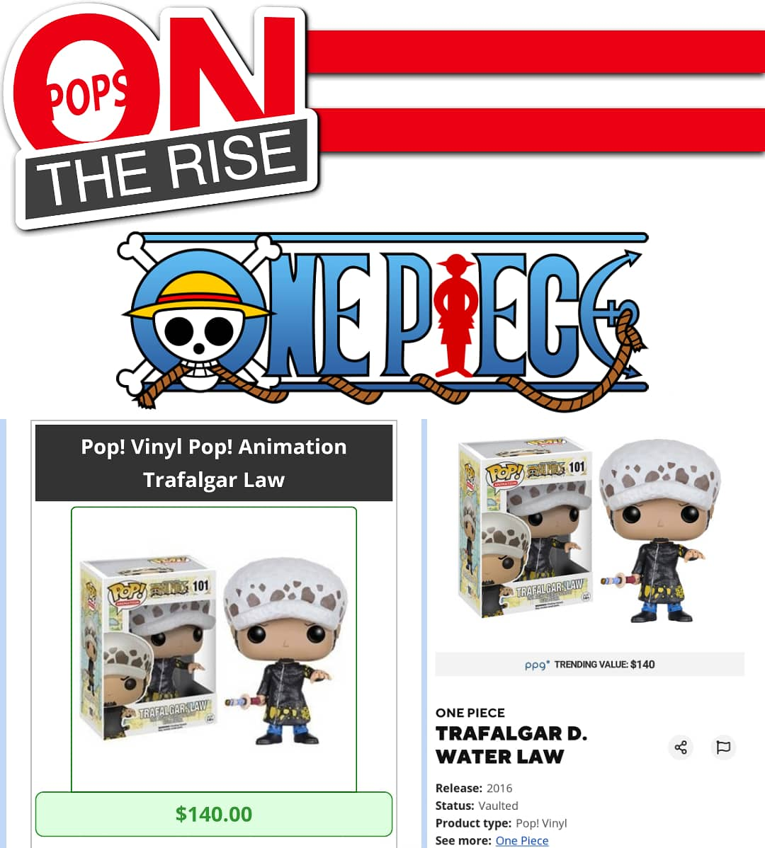 #Popsontherise One Piece: Trafalgar Law Current Value: $140 Release year: 2016 . ROOM A wanted Pirate by the Marines. With a huge bounty. Law has the biggest pop bounty in the one piece world! Law keeps going up in value there might be no stopping him with that strong devil fruitpic.twitter.com/mbFYSWUxjy