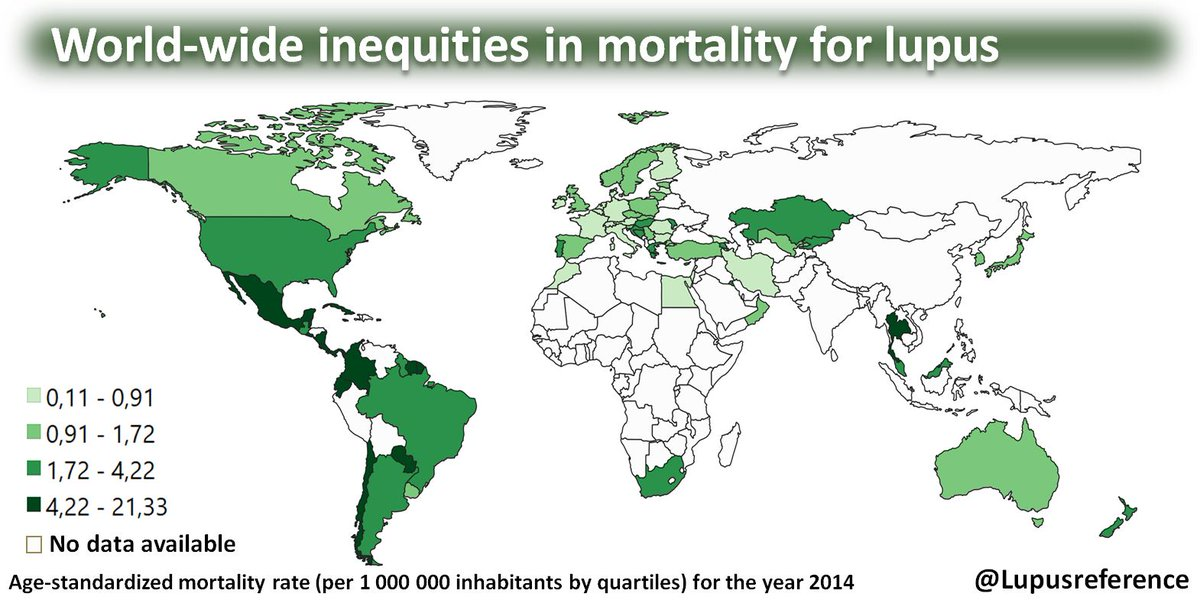 Based on the latest paper 📄 of @CRMR_RESO, check the major #inequities in #world-wide 🌍🌎🌏 #mortality of systemic #lupus. Although rare 📉 #MortalityRate of #SLE is clearly different by #country 🗺️. @m_scherlinger @Professeur_geek @Lupusreference  Link: