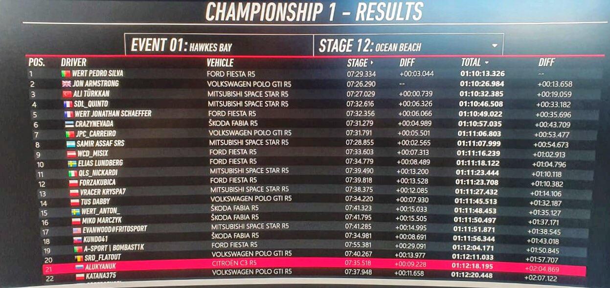 FIA European Rally Championship: Temporada 2020 - Página 5 EUVvRC6XYAAKOhD?format=jpg&name=large
