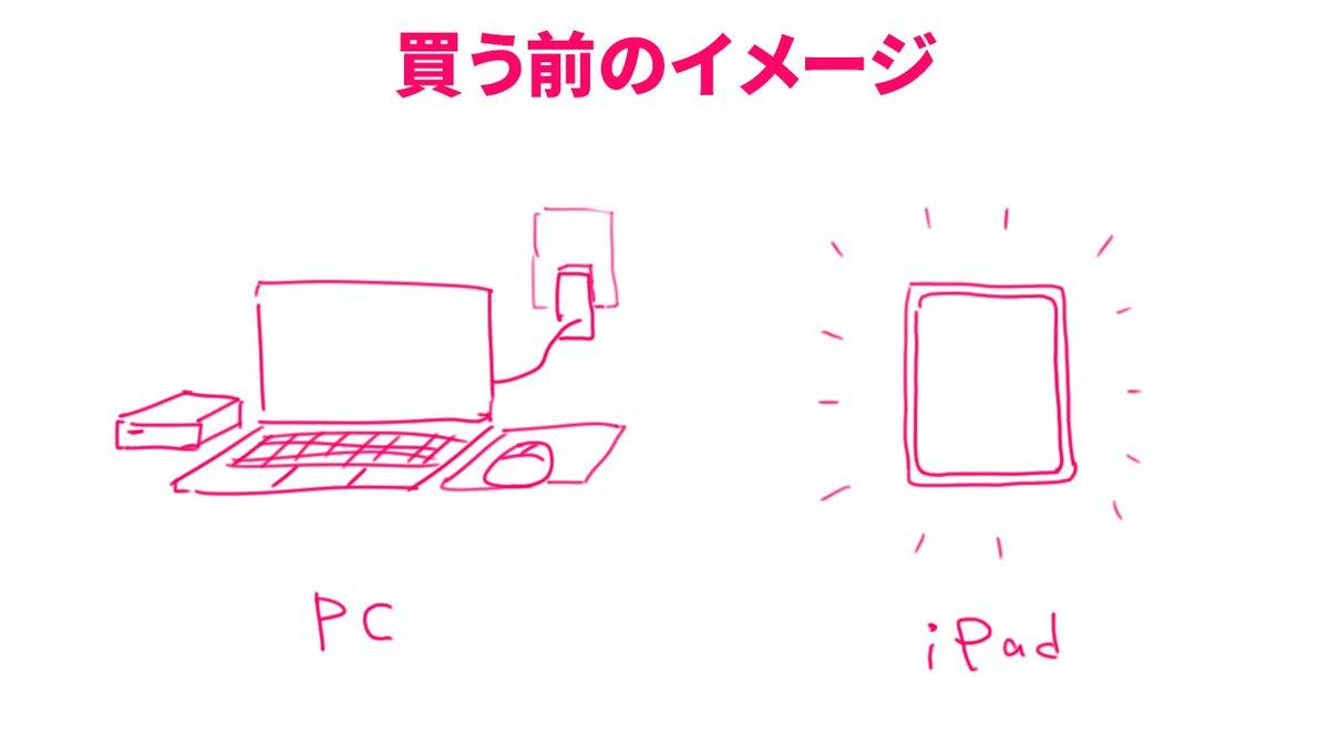 iPad Proコスパ良くなったなーって思って買ってるんだけど、こういうのがとてもつらい
