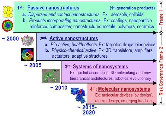 Next Evolutionary Step in Nanotechnology https://camrojud.com/next-evolutionary-step-in-nanotechnology/…pic.twitter.com/sQsAs684ov