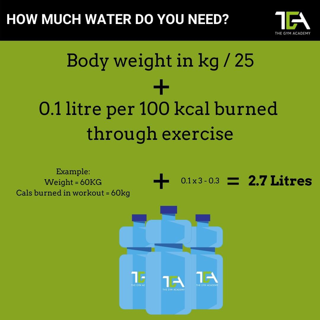 Even when you are at home, keep training and keep hydrated.  #fitness #onlinetraining #stayhome #hydration