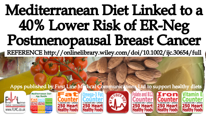 A #Mediterranean #diet led to #microbiome changes in #breast tissue suggesting possible anti-#cancer effects see   See  for #healthy diet counter/info apps  #Breastcancer #Screening #Prevention #Womenshealth #Food #Nutrition #Recipe
