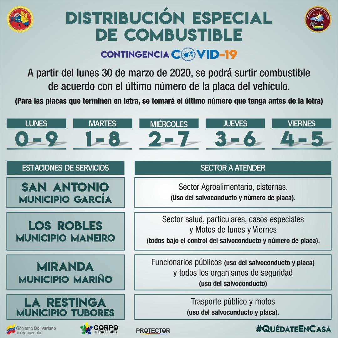 DISTRIBUCION ESPECIAL DE COMBUSTIBLE EN NUEVA ESPARTA