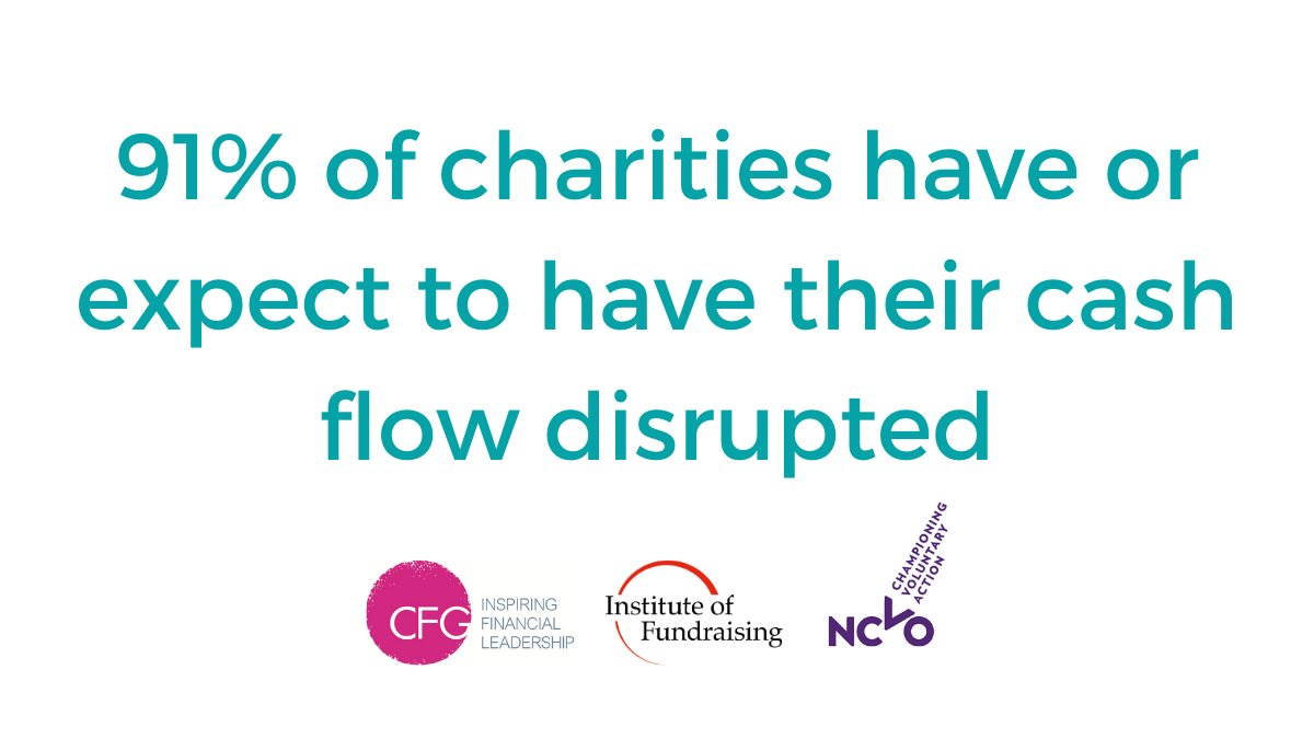 Charities have warned again today that without an urgent injection of money that is swift, simple and substantial many charities of all sizes would start to close their doors as soon as this week. We cannot wait to act. #EveryDayCounts Read more here: institute-of-fundraising.org.uk/news/coronavir…