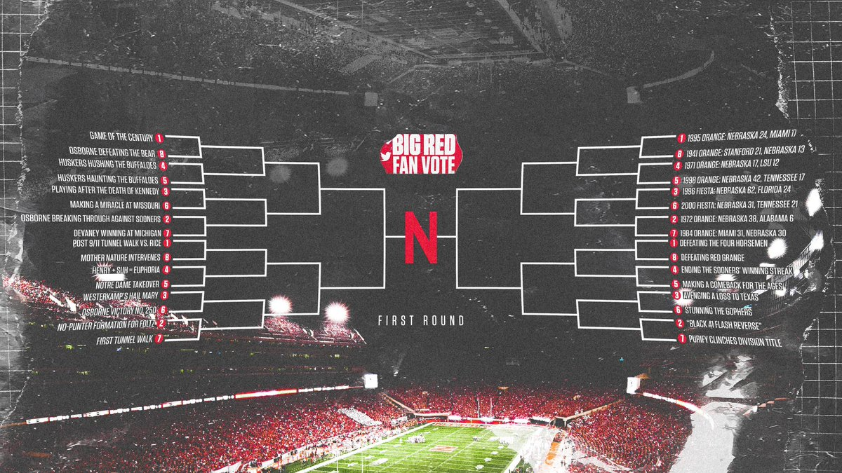 The field is set. First round matchups incoming. Read up: go.unl.edu/bigredfanvote