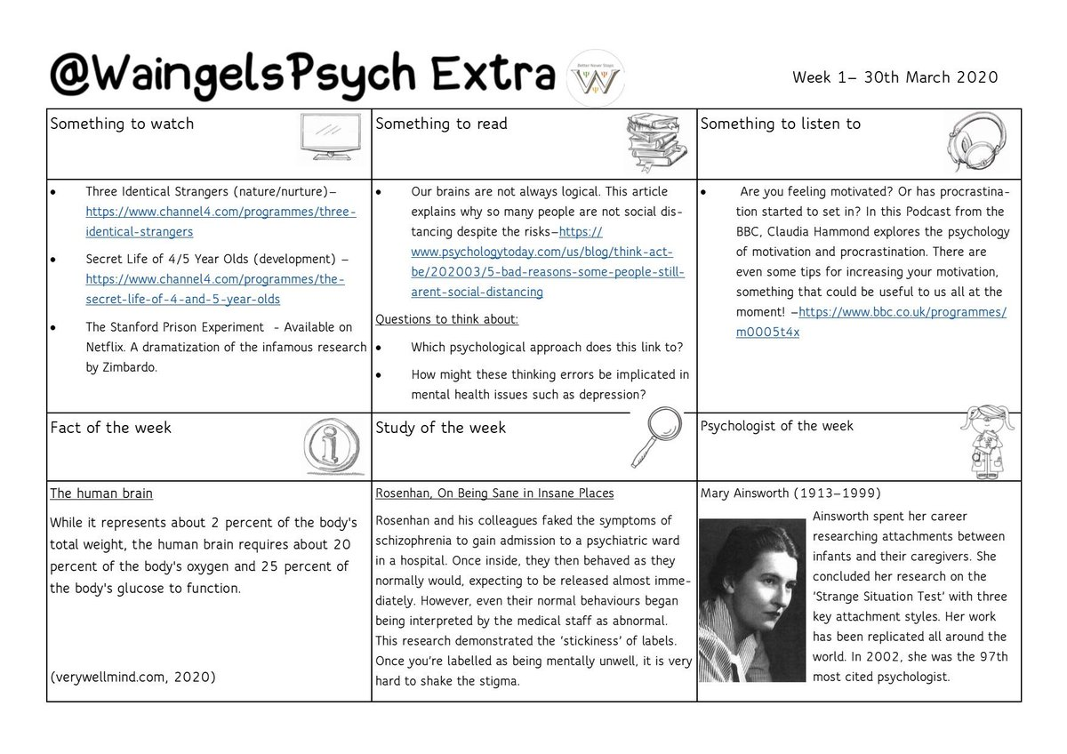 Just in case you don't have enough Psychology in your life! #Waingels #betterneverstops