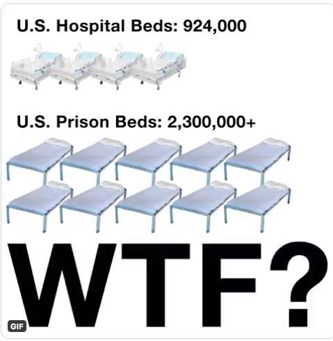Politicians won't #sacrifice the #profits & #control they OWN with jail & prison slavery, institutional racism and the absolute #power over the lives & deaths of #Black, #Hispanic, #NativeAmerican/#AlaskaNative and #CriminalClassWhite inmates.  They'll kill US to protect SLAVERY.pic.twitter.com/PVwnIv5d0S