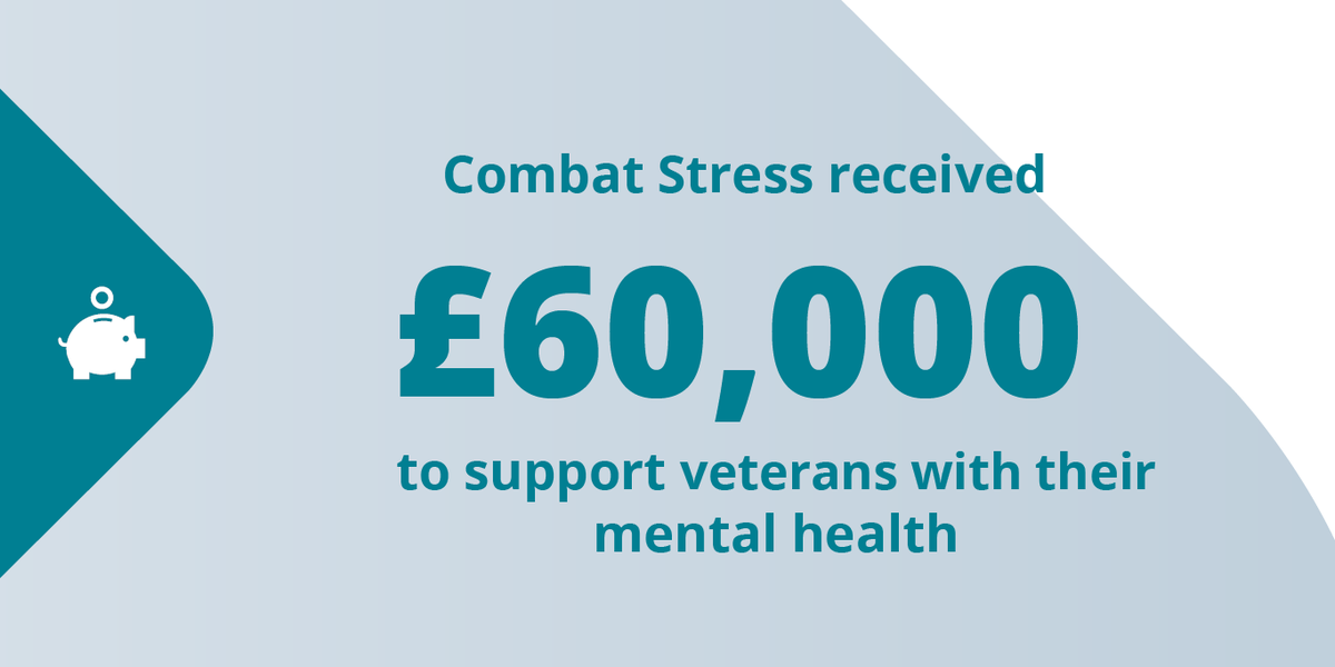 test Twitter Media - Our £60K grant to @CombatStress helps to provide #mentalhealth support for veterans. Although their offices are now closed, they're supporting veterans off site, and their 24-hour confidential helpline remains open. Find out more about our impact at: https://t.co/bRkQom5gxs https://t.co/tBNpy8nDcZ