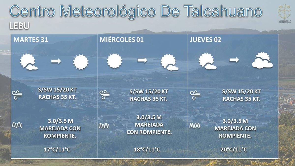 RT @MetArmada_Thno @MetArmada_Thno informa los pronósticos a 72 horas de #Lebu. @CIELO_TRONADOR @Sernatur @ELTIEMPOCHV @RedMeteoA @Info_Regiones @INF0SCHILE @ACHIPYC @costarauco @TVUNoticias @infobiobio  @prensalebu @muniLebu @laciudad @CBLEBU